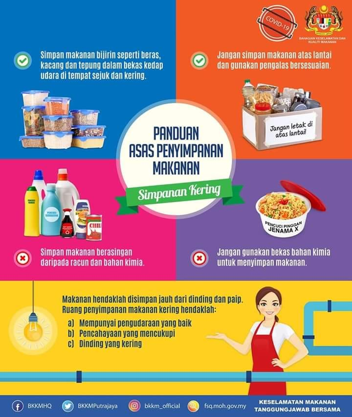 Panduan Asas Penyimpanan Makanan Kering